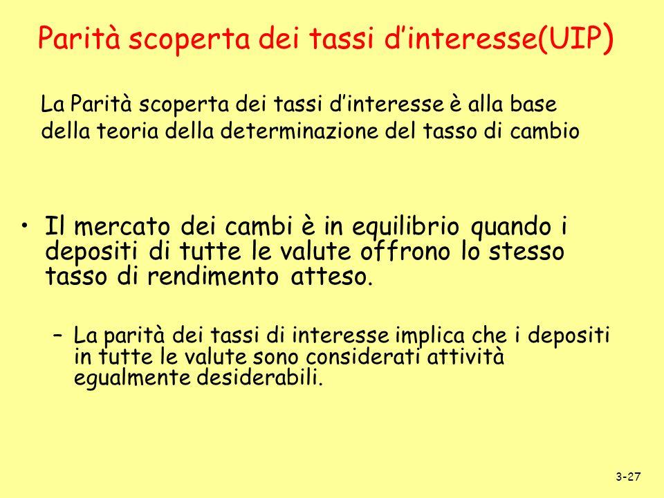 Parità scoperta dei tassi d'interesse(UIP)