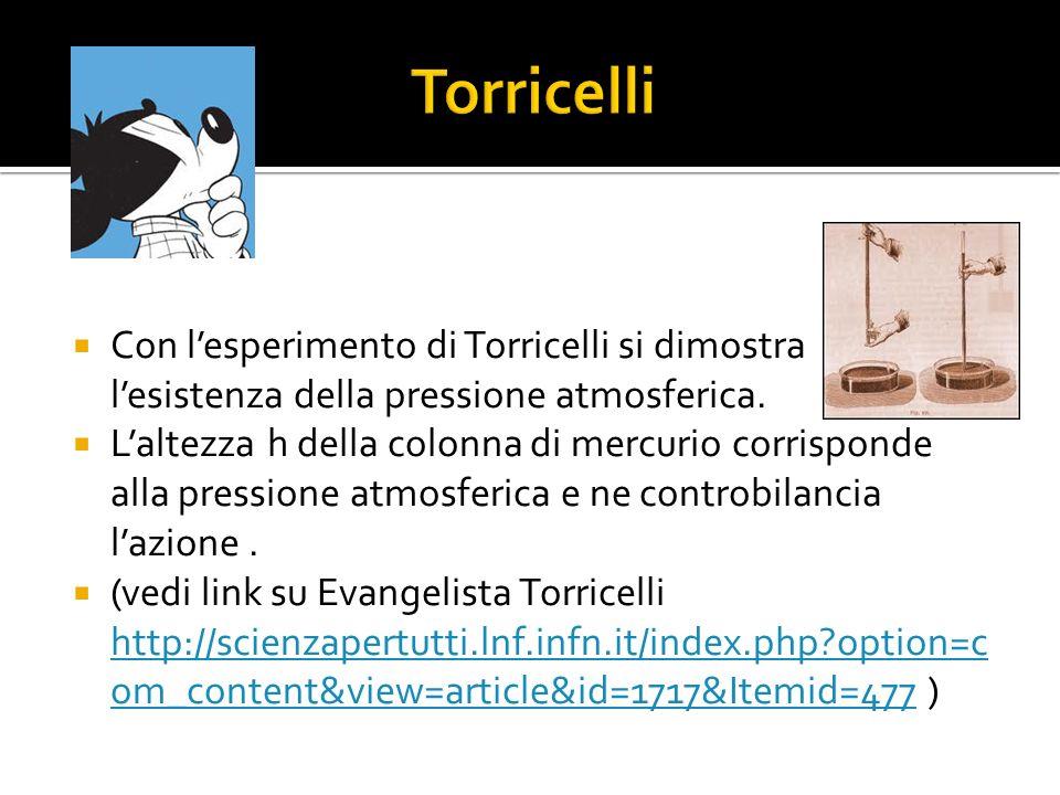 Torricelli Con l'esperimento di Torricelli si dimostra l'esistenza della pressione atmosferica.