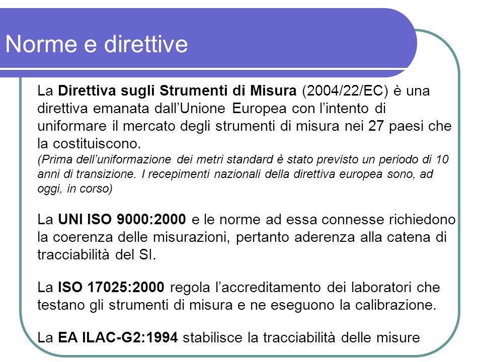 Norme e direttive