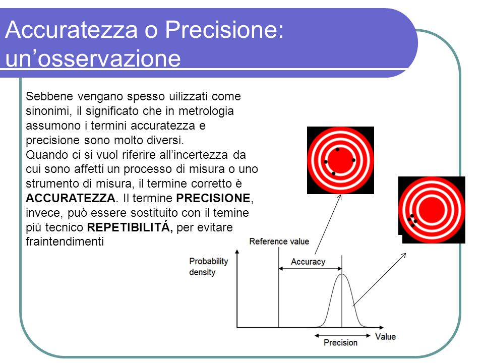 Accuratezza o Precisione: un'osservazione