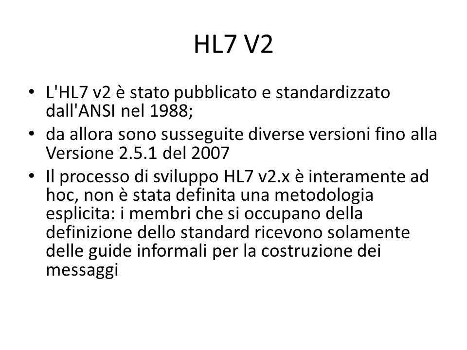 HL7 V2 L HL7 v2 è stato pubblicato e standardizzato dall ANSI nel 1988; da allora sono susseguite diverse versioni fino alla Versione 2.5.1 del 2007.