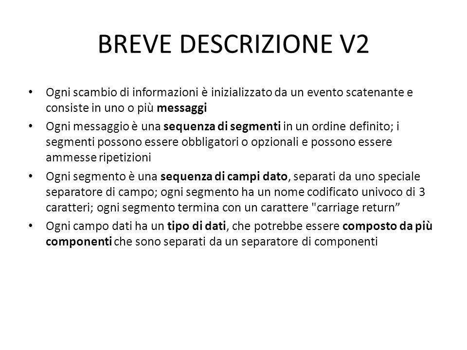 BREVE DESCRIZIONE V2 Ogni scambio di informazioni è inizializzato da un evento scatenante e consiste in uno o più messaggi.
