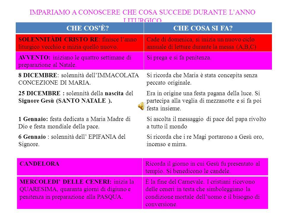 IMPARIAMO A CONOSCERE CHE COSA SUCCEDE DURANTE L'ANNO LITURGICO