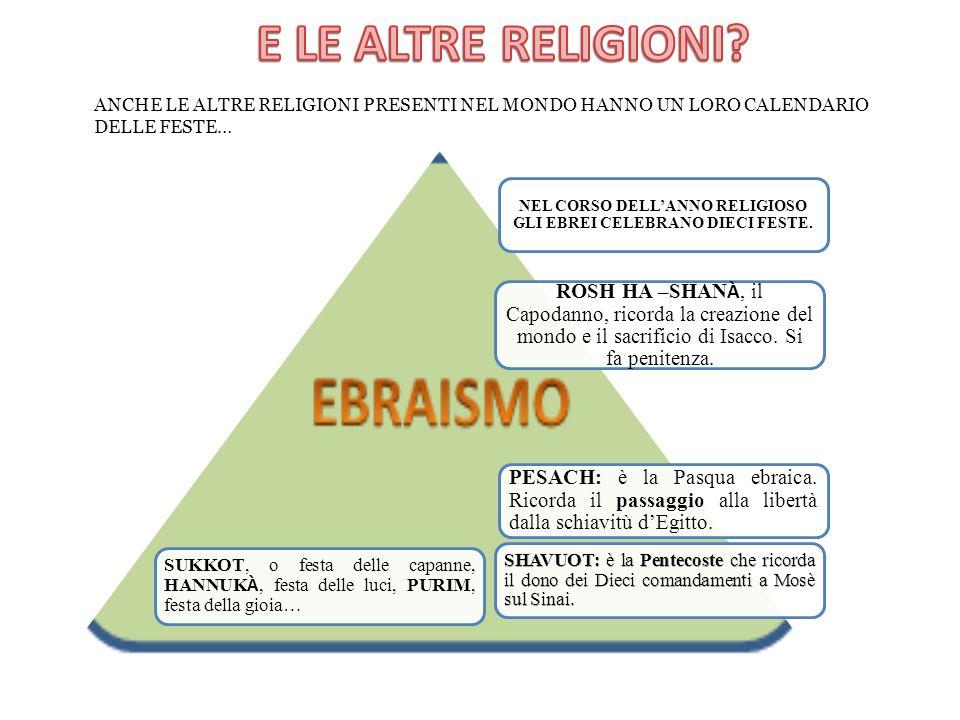 NEL CORSO DELL'ANNO RELIGIOSO GLI EBREI CELEBRANO DIECI FESTE.