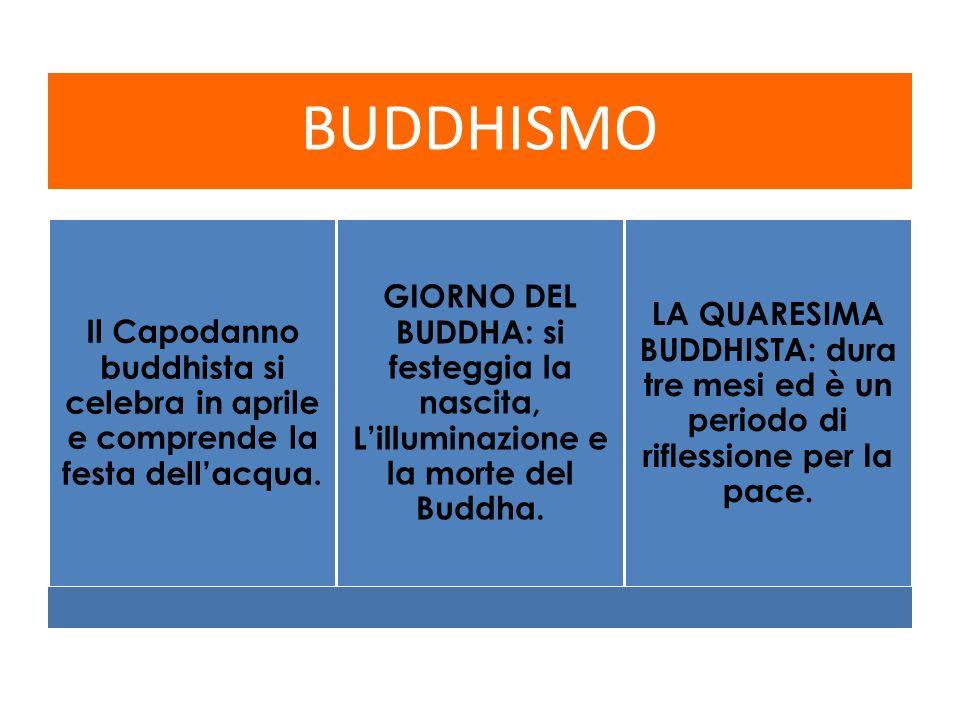 BUDDHISMO Il Capodanno buddhista si celebra in aprile e comprende la festa dell'acqua.