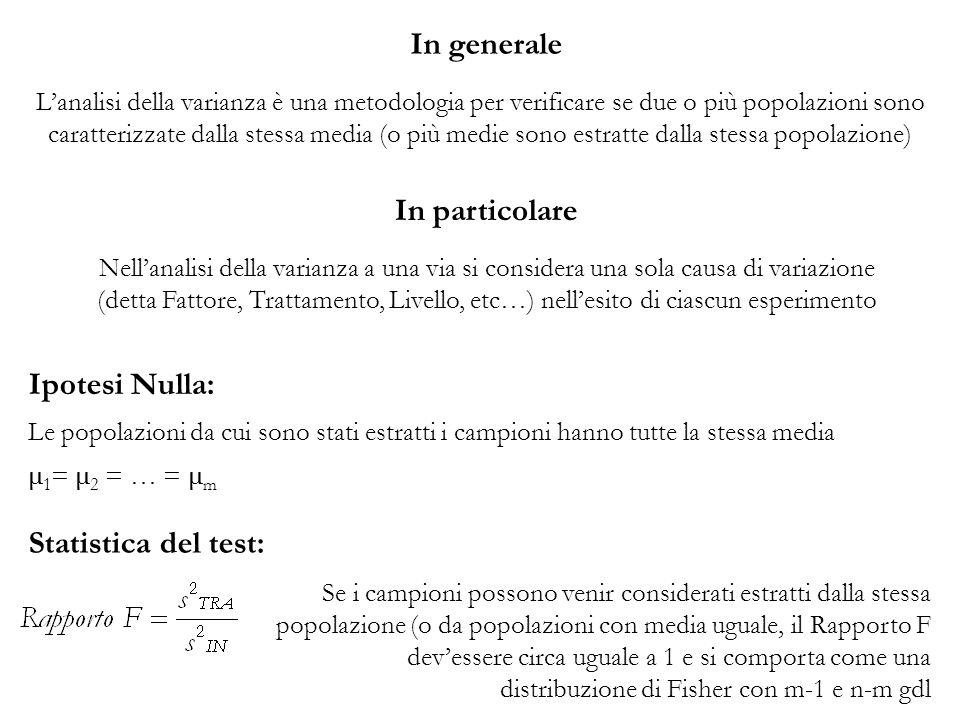 In generale In particolare Ipotesi Nulla: Statistica del test: