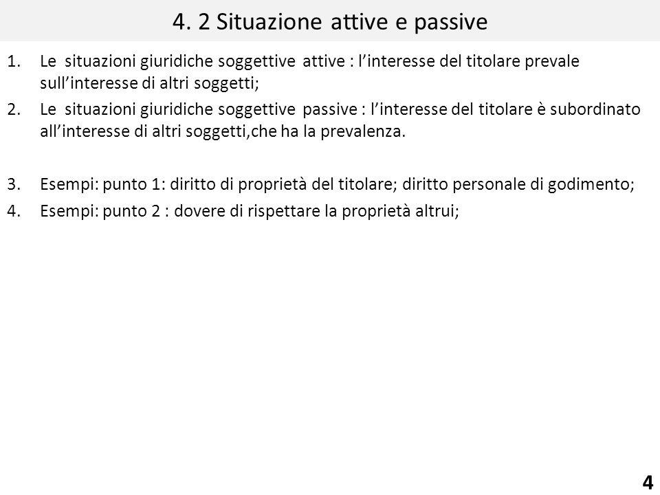 4. 2 Situazione attive e passive