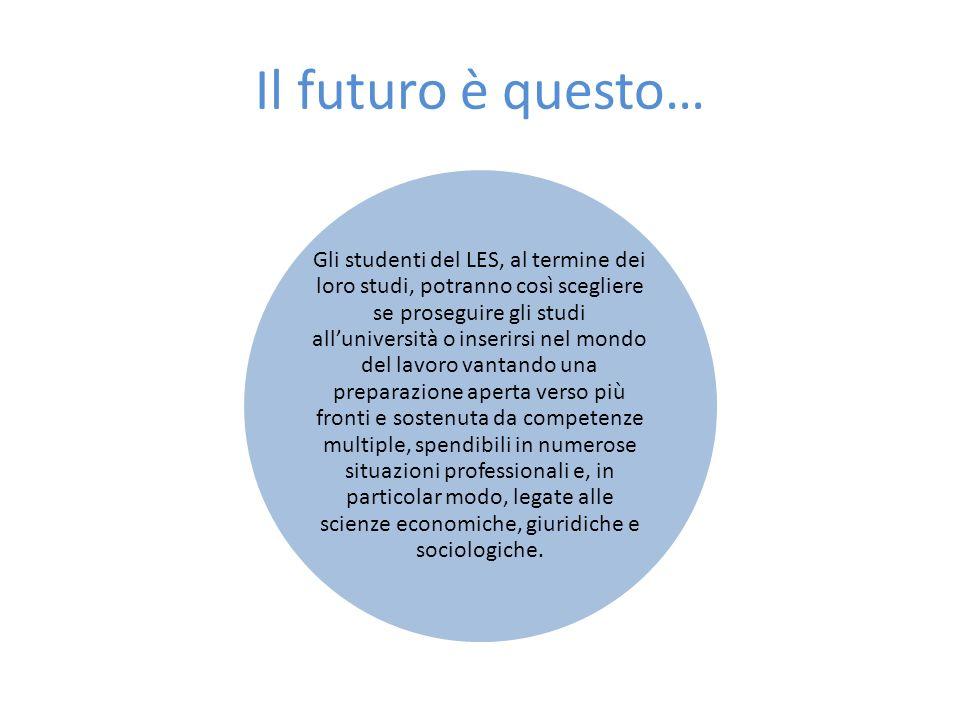 Il futuro è questo…