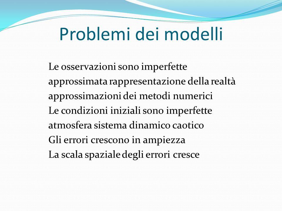 Problemi dei modelli