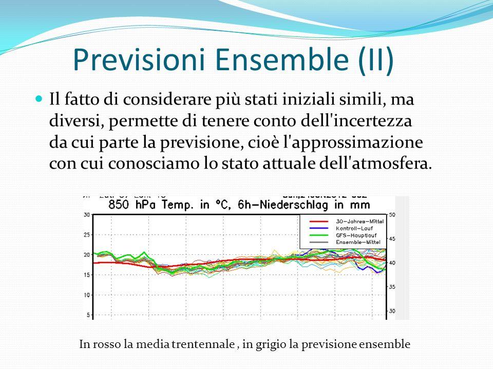 Previsioni Ensemble (II)