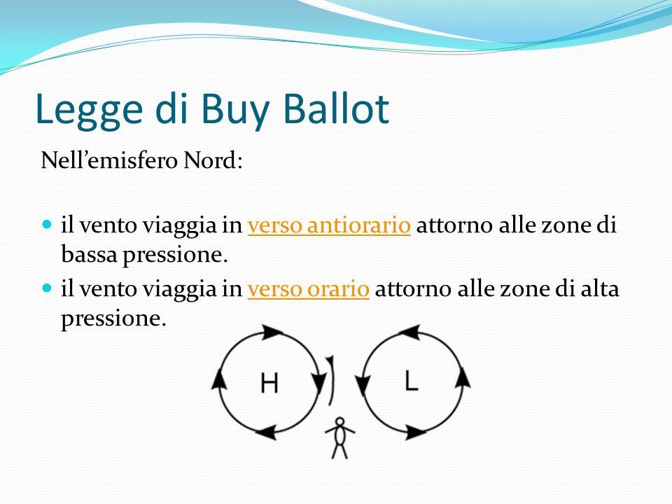Legge di Buy Ballot Nell'emisfero Nord: