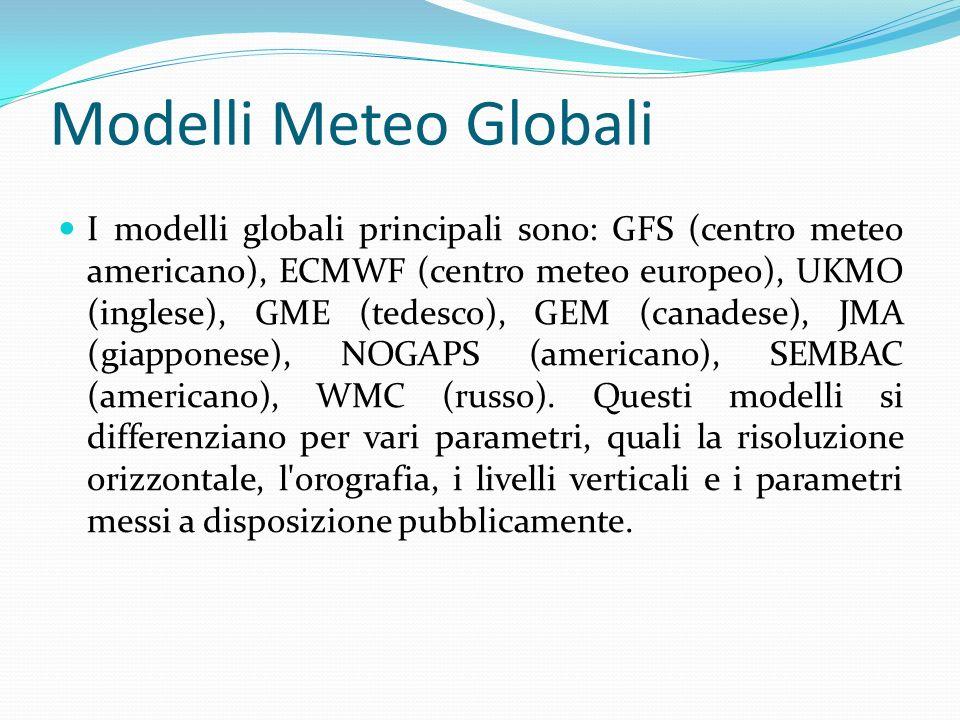 Modelli Meteo Globali