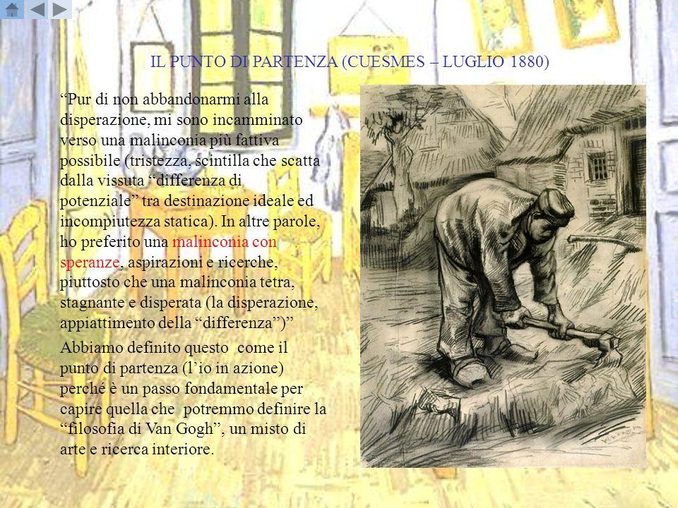 IL PUNTO DI PARTENZA (CUESMES – LUGLIO 1880)