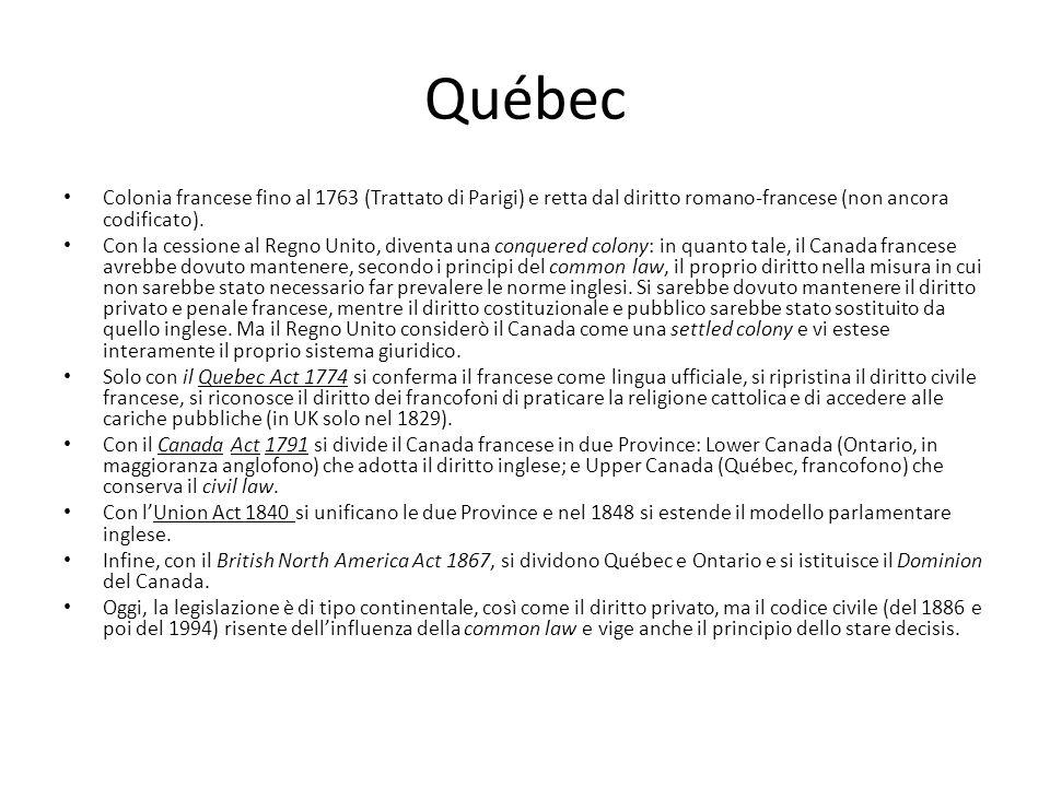 Québec Colonia francese fino al 1763 (Trattato di Parigi) e retta dal diritto romano-francese (non ancora codificato).