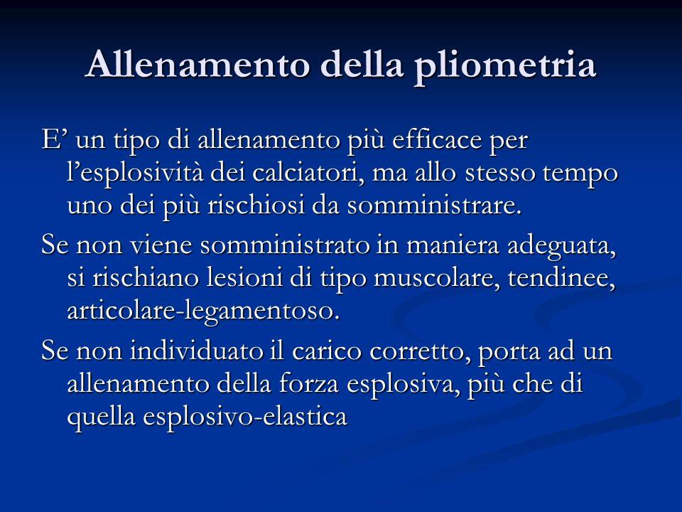 Allenamento della pliometria