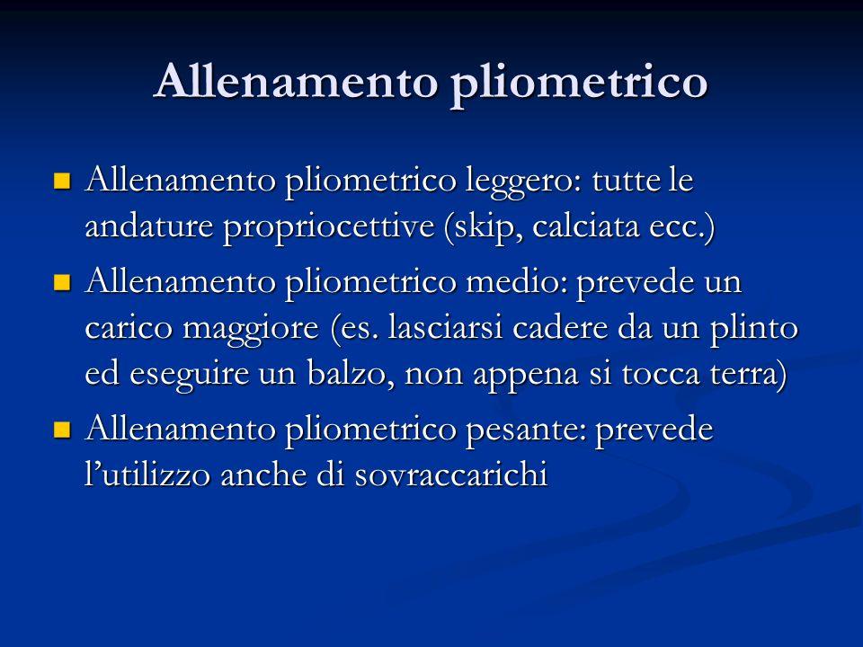 Allenamento pliometrico