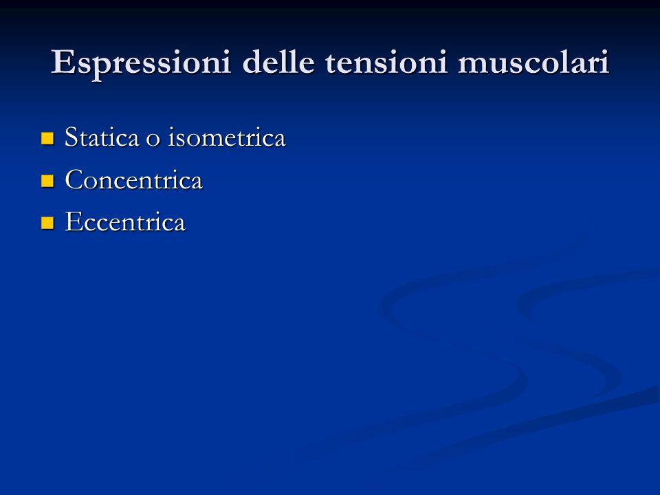 Espressioni delle tensioni muscolari