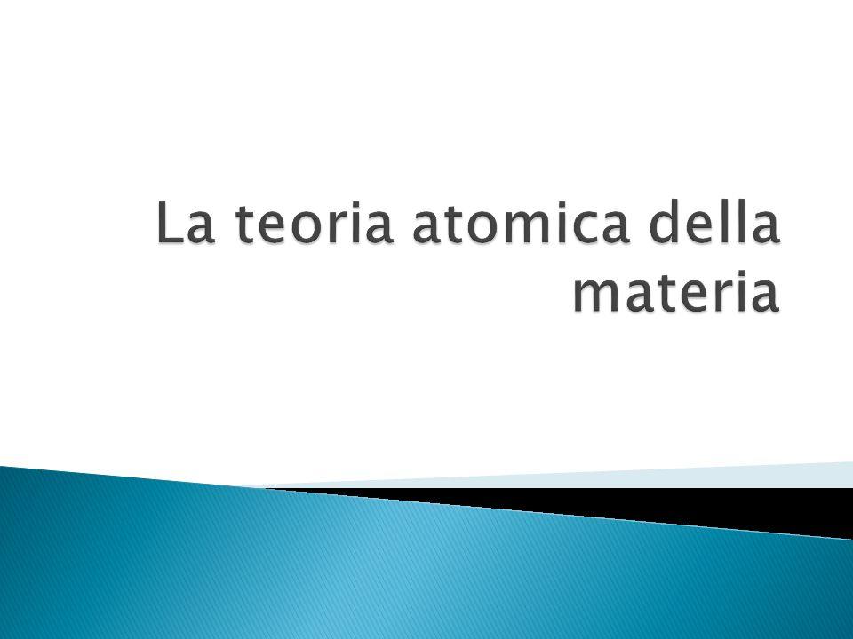 La teoria atomica della materia