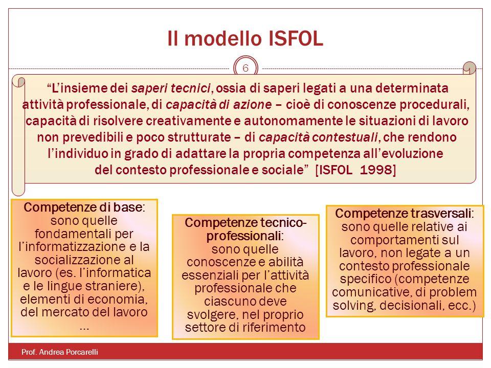 Il modello ISFOL