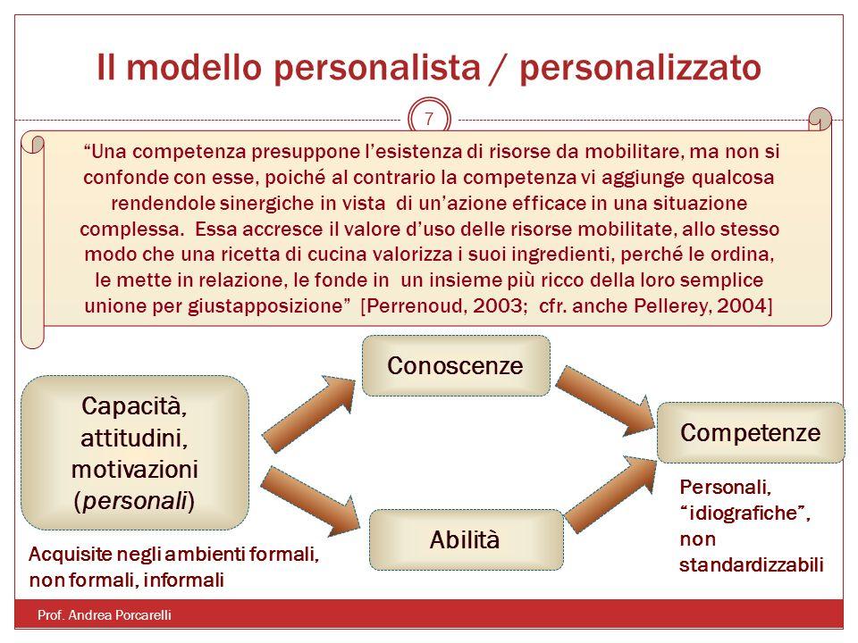 Il modello personalista / personalizzato