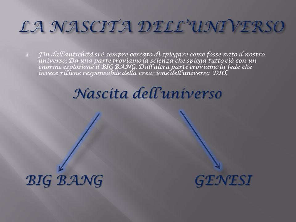 LA NASCITA DELL'UNIVERSO