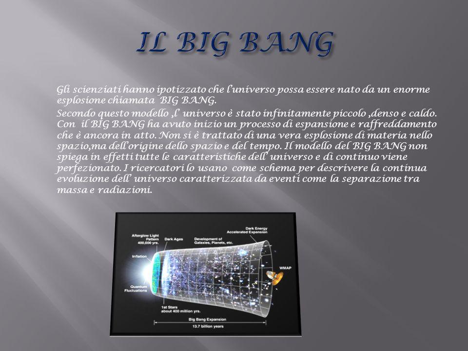 IL BIG BANG Gli scienziati hanno ipotizzato che l'universo possa essere nato da un enorme esplosione chiamata BIG BANG.