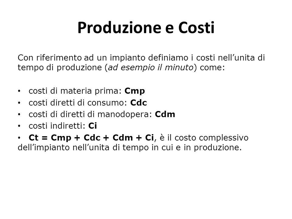 Produzione e CostiCon riferimento ad un impianto definiamo i costi nell'unita di tempo di produzione (ad esempio il minuto) come: