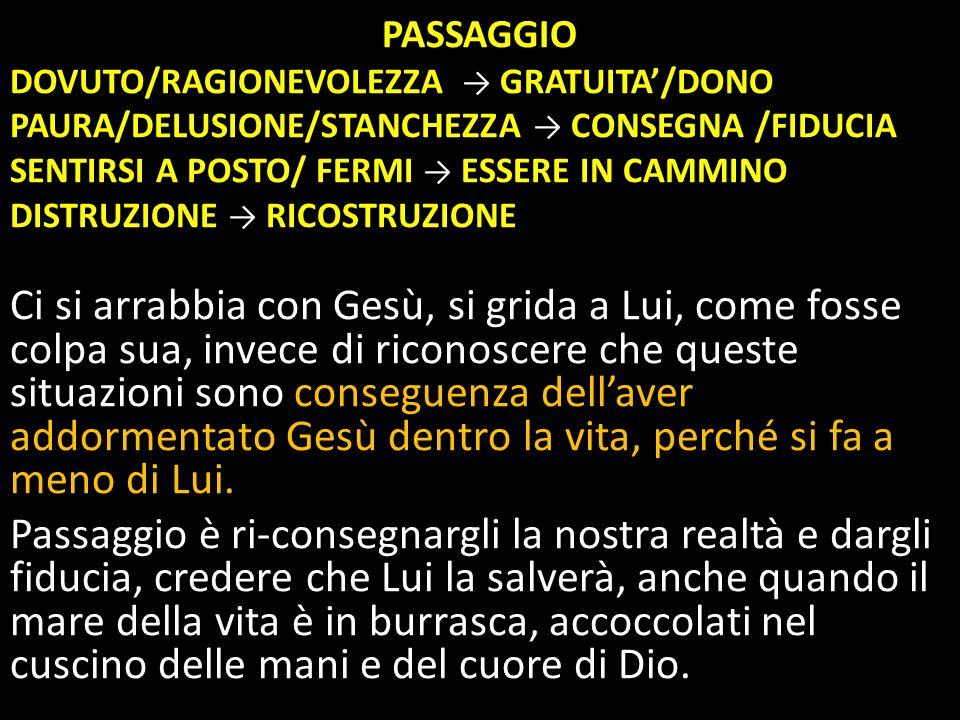 PASSAGGIO DOVUTO/RAGIONEVOLEZZA → GRATUITA'/DONO. PAURA/DELUSIONE/STANCHEZZA → CONSEGNA /FIDUCIA.