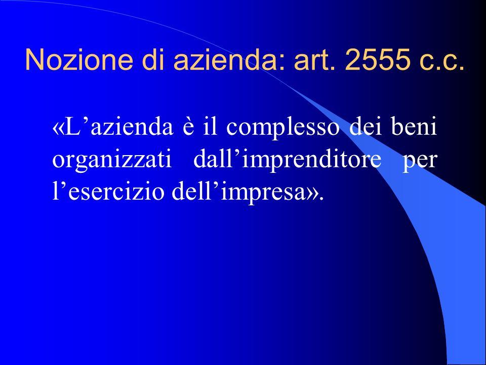 Nozione di azienda: art. 2555 c.c.