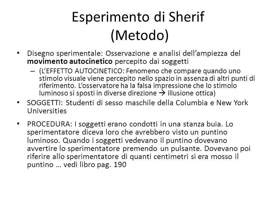 Esperimento di Sherif (Metodo)