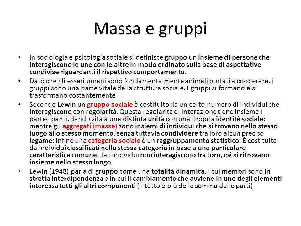 Massa e gruppi