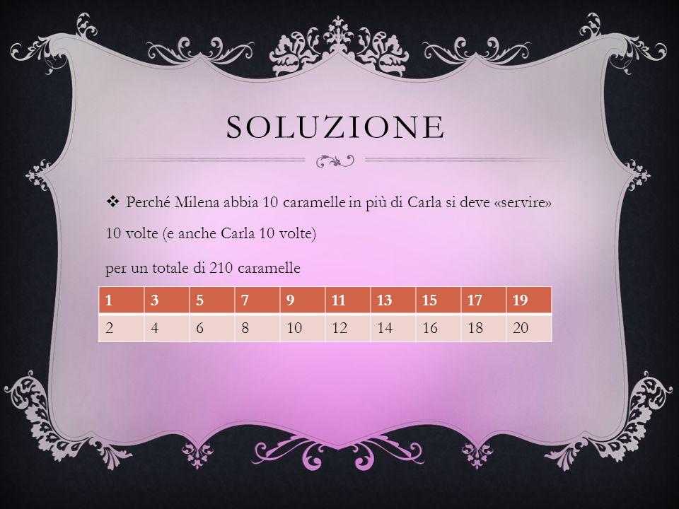 Soluzione Perché Milena abbia 10 caramelle in più di Carla si deve «servire» 10 volte (e anche Carla 10 volte)