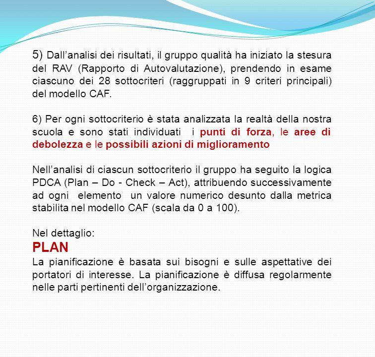 5) Dall'analisi dei risultati, il gruppo qualità ha iniziato la stesura del RAV (Rapporto di Autovalutazione), prendendo in esame ciascuno dei 28 sottocriteri (raggruppati in 9 criteri principali) del modello CAF.