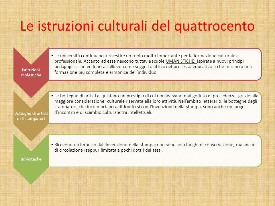 Le istruzioni culturali del quattrocento