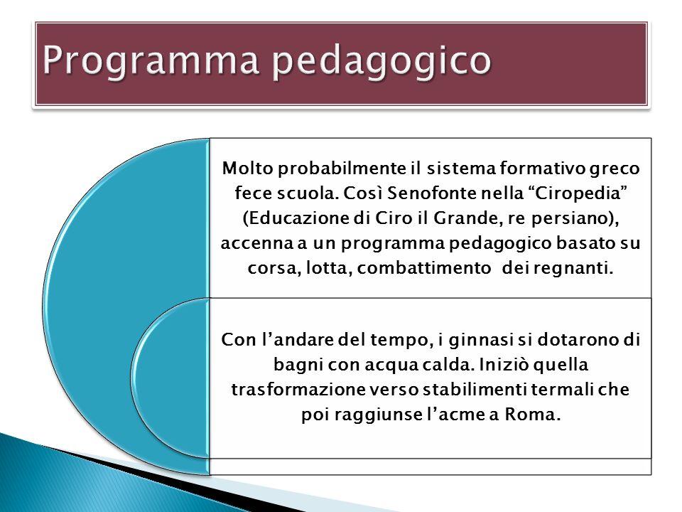 Programma pedagogico