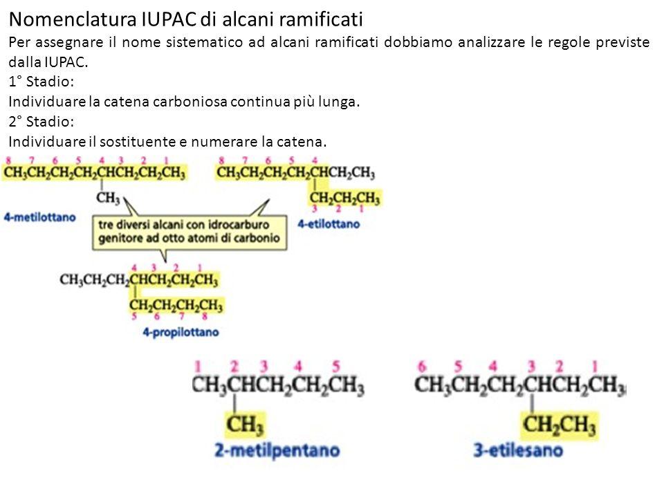 Nomenclatura IUPAC di alcani ramificati