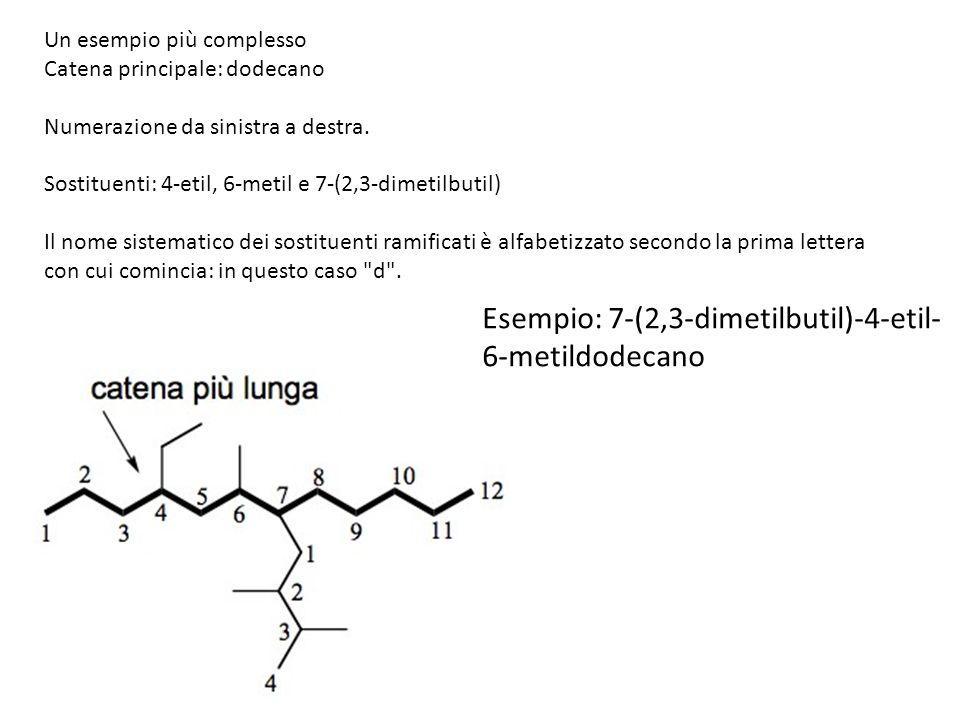 Esempio: 7-(2,3-dimetilbutil)-4-etil-6-metildodecano