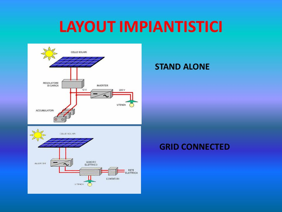 LAYOUT IMPIANTISTICI STAND ALONE GRID CONNECTED