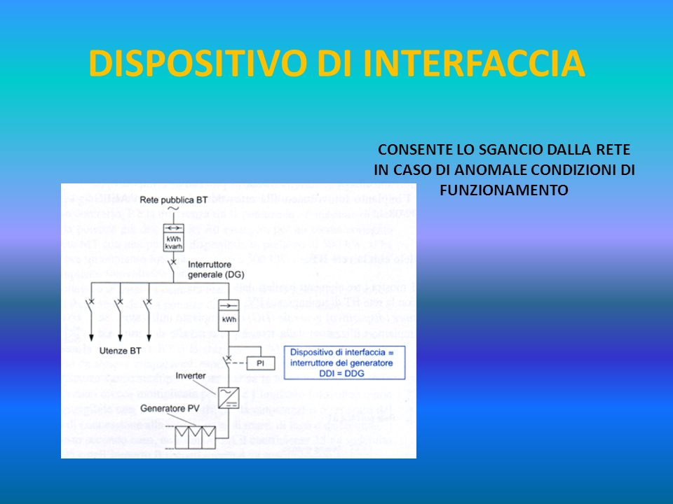 DISPOSITIVO DI INTERFACCIA