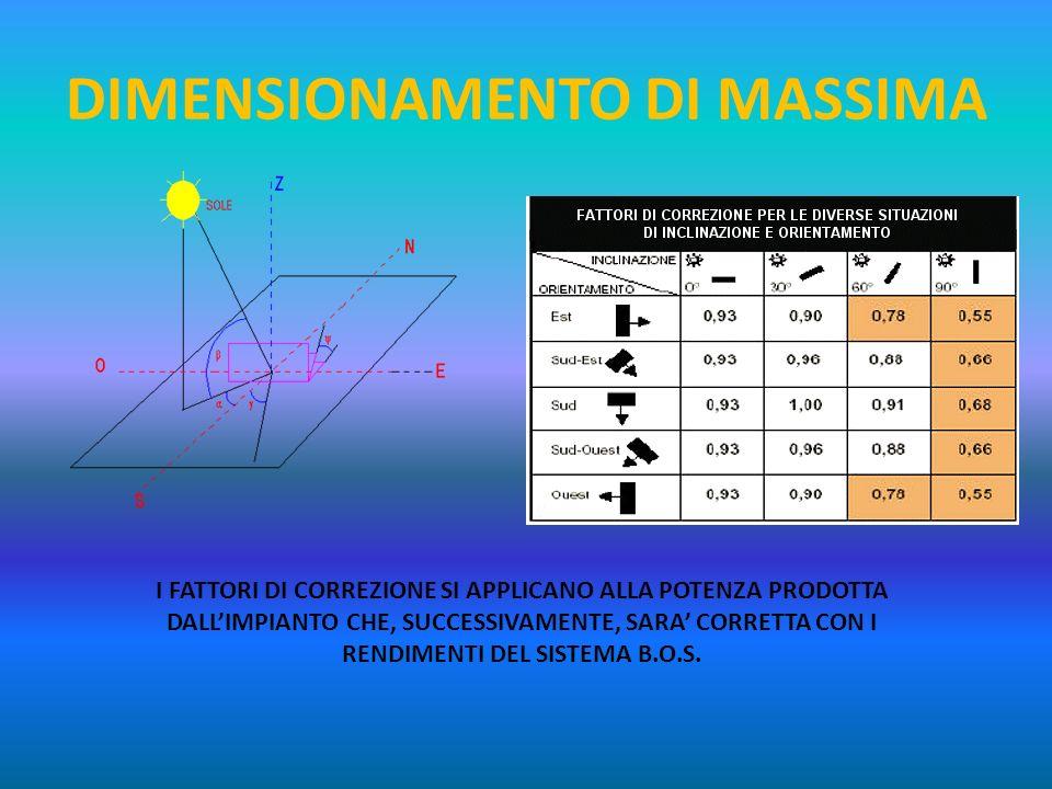 DIMENSIONAMENTO DI MASSIMA
