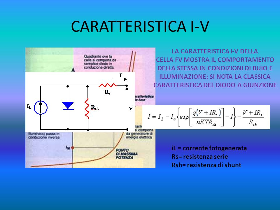 CARATTERISTICA I-V LA CARATTERISTICA I-V DELLA