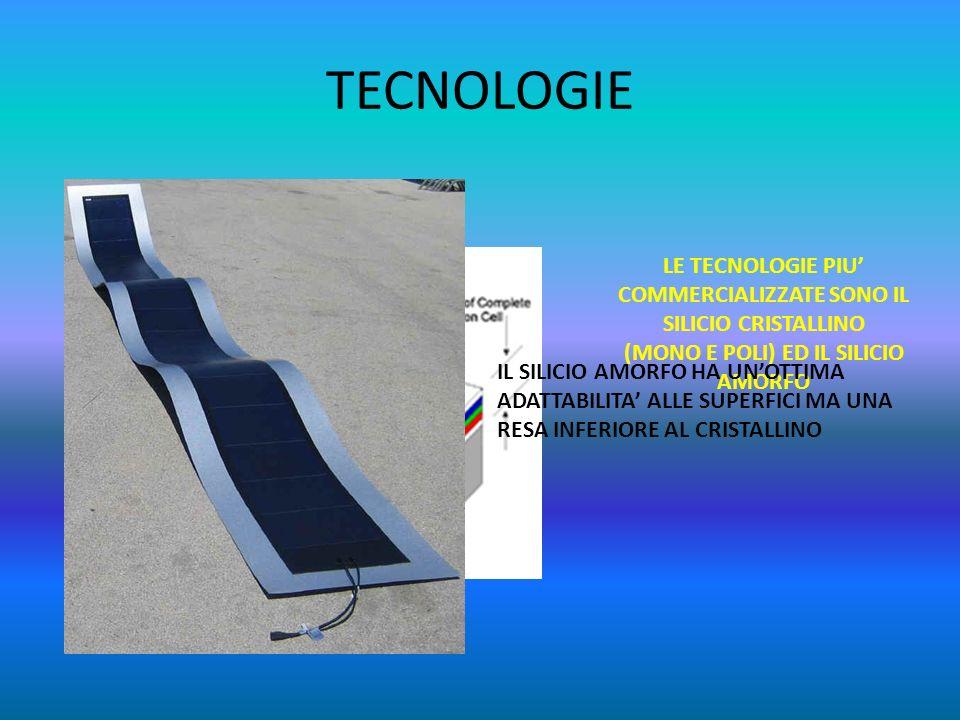 TECNOLOGIE LE TECNOLOGIE PIU' COMMERCIALIZZATE SONO IL SILICIO CRISTALLINO (MONO E POLI) ED IL SILICIO AMORFO.