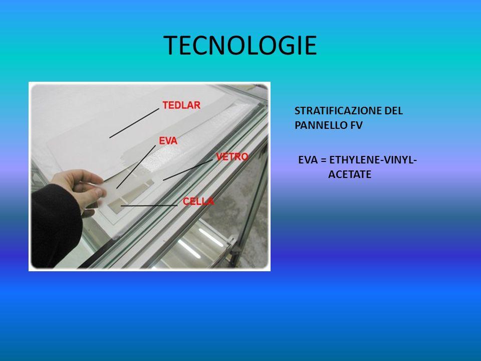 TECNOLOGIE STRATIFICAZIONE DEL PANNELLO FV EVA = ETHYLENE-VINYL-
