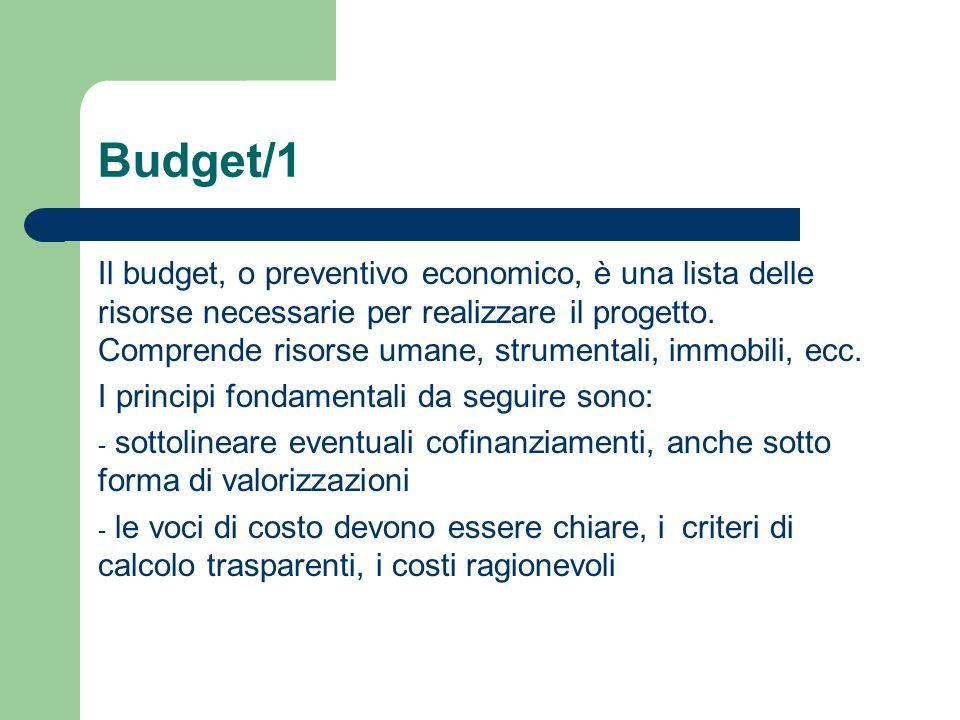Budget/1