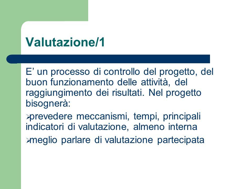 Valutazione/1
