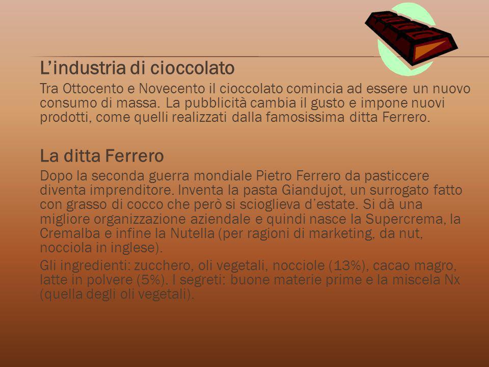 L'industria di cioccolato