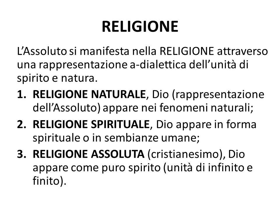 RELIGIONE L'Assoluto si manifesta nella RELIGIONE attraverso una rappresentazione a-dialettica dell'unità di spirito e natura.