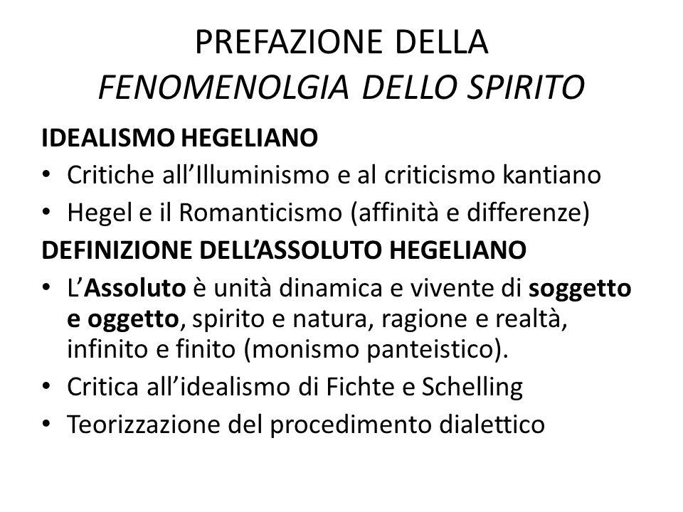 PREFAZIONE DELLA FENOMENOLGIA DELLO SPIRITO