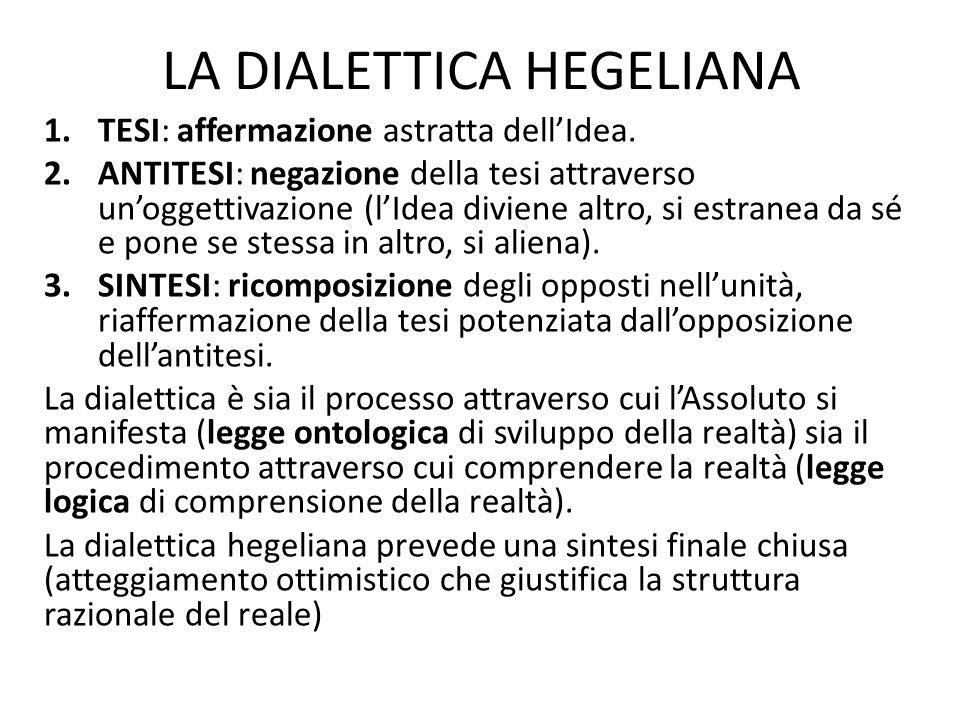 LA DIALETTICA HEGELIANA