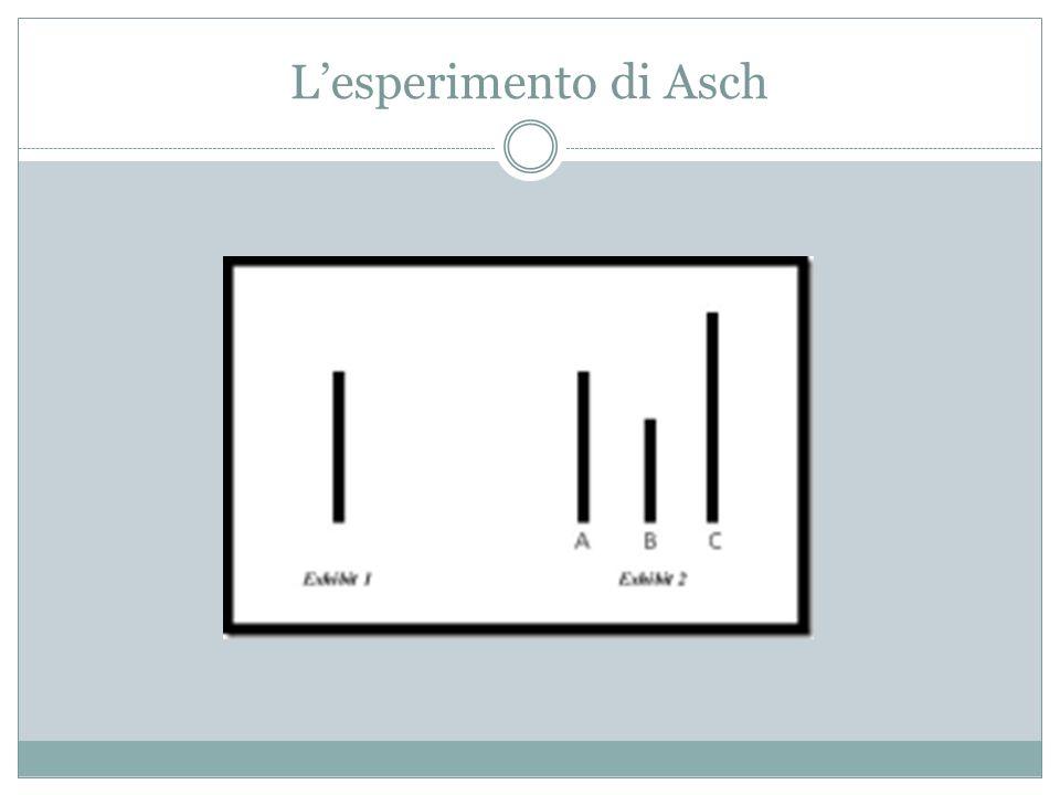 L'esperimento di Asch